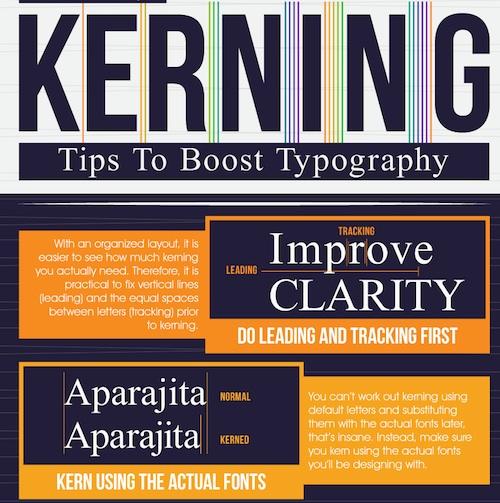 Cuando eliges una tipografía, no sólo es tomar la decisión de emplearla, sino que también implica ajustar el espacio entre las letras sea el correcto, es decir, el kerning perfecto.