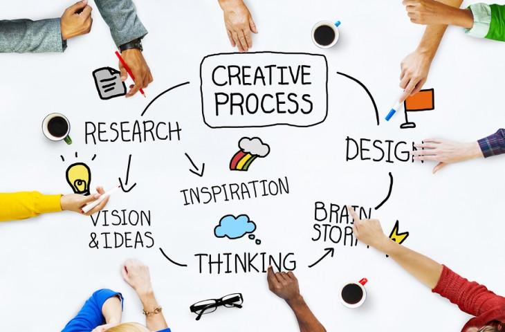 Usa las 5 herramientas digitales para un brainstorming | paredro.com