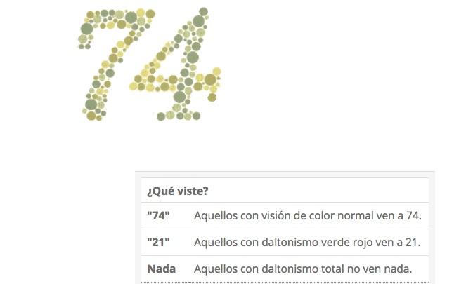 Pruebas de Daltonismo- Test de Ishihara de 24 láminas31 | paredro.com