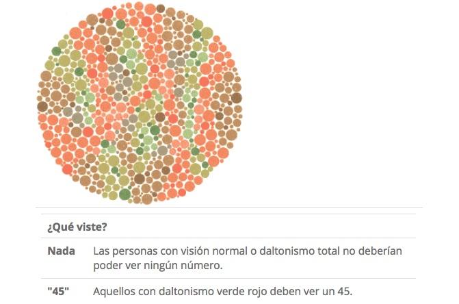 Pruebas de Daltonismo- Test de Ishihara de 24 láminas39 | paredro.com