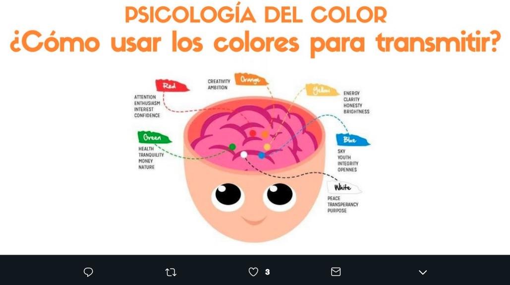 Psicología del color en diseño gráfico | Significado de los colores