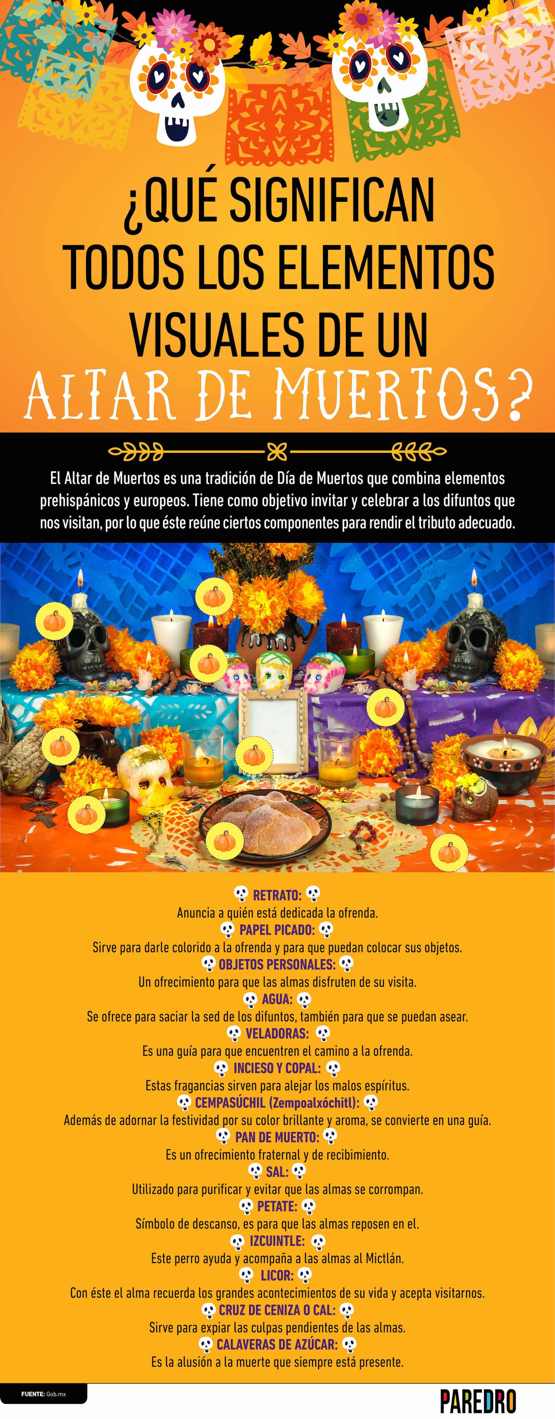 La ofrenda de Día de Muertos tiene distintos componentes, cada uno con un significado específico para rendir homenaje a los difuntos.