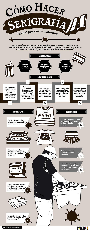 """En esta infografía te explicamos brevemente cómohacerserigrafía, aunque es un proceso """"artesanal"""", el acabado obtenido es bastante estupendo."""