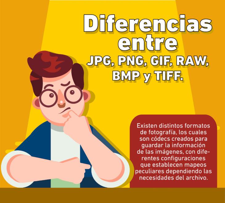 Entre los formatos de fotografía existen pequeñas, pero sustanciales diferencias entre JPG, PNG, GIF, RAW, BMP y TIFF, reconócelas en esta infografía.